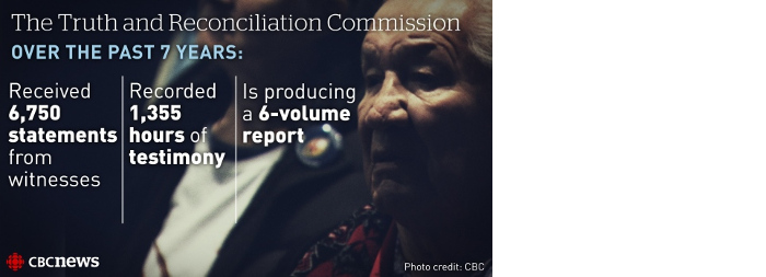 Truth & Reconciliation Report